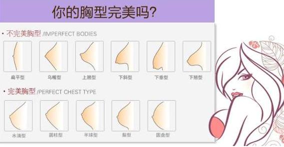 想做乳房下垂矫正术 铜陵哪家医院好呢
