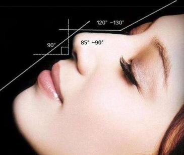 软骨延长鼻小柱 立体看得见的美