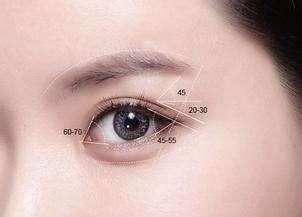 开眼角后出现疤痕增生 怎么办