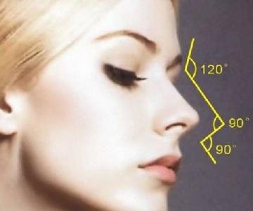 鼻小柱延长的手术 以达到完美的鼻形