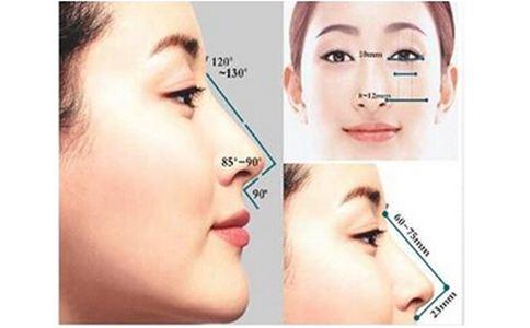 鼻小柱延长前后对比 鼻小柱是怎么延长的