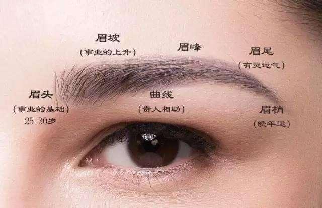 湖南黄兴医院眉毛种植怎么样呢