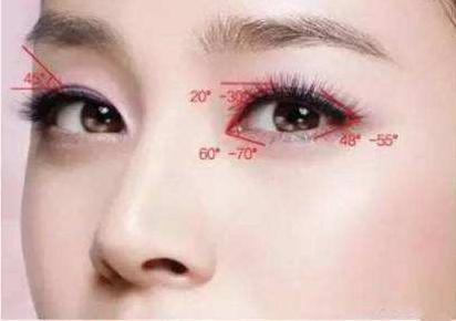 双眼皮修复对眼睛有没有影响 分为几个阶段
