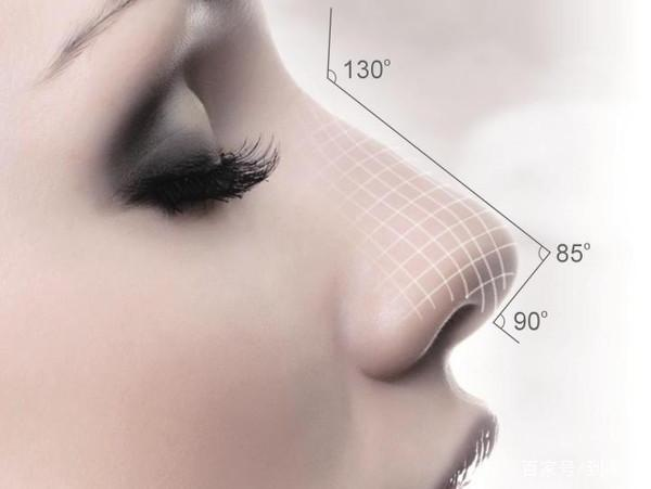 假体隆鼻真的和真的鼻子一样吗 能维持多久呢