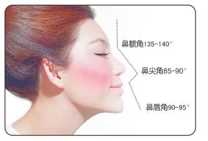 浙江大学医学院附属整形科鼻子整形一般多少钱