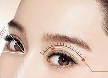 福州第一医院医疗整形科埋线割双眼皮多少钱
