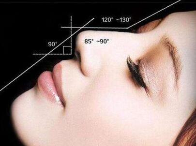 六安人民医院医疗整形科注射隆鼻会肿吗 多久能消肿