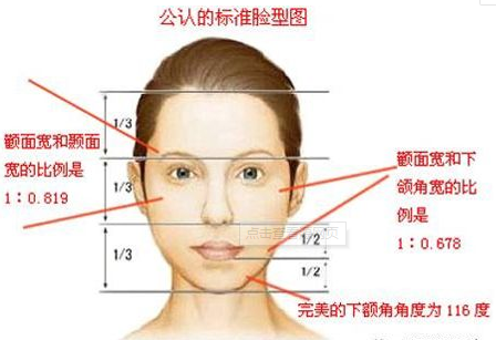 磨骨瘦脸手术可怕吗 你对磨骨?#31169;?#22810;少