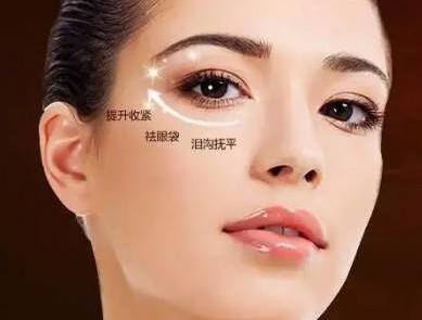 重庆美容整形医院排名 重庆西南医院整形科激光去眼袋
