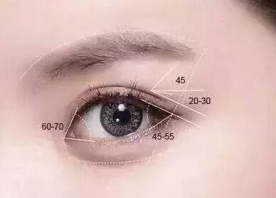 广州第一人民医院整形科做高分子埋线双眼皮多少钱