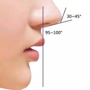 怎样使鼻子变挺 鼻尖整形是你不错的选择