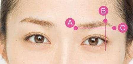 眉毛种植脱落期在那时候呢  以眉间看世界光彩