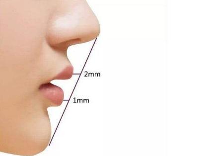 让鼻子变挺的方法有哪些 假体隆鼻的材料分类有哪些
