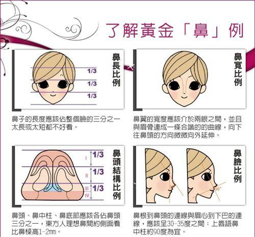 硅胶隆鼻的价格怎么样呢 鼻部邋遢不再是难题
