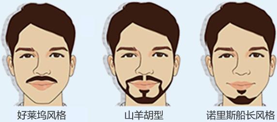 乌鲁木齐雍禾胡须种植效果好吗 怎么查看胡须种植的成活率