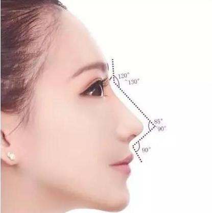 大连朗域整形医院假体隆鼻手术多少钱 多久可以恢复