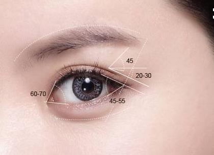 广州割双眼皮的价格 都有哪些眼型