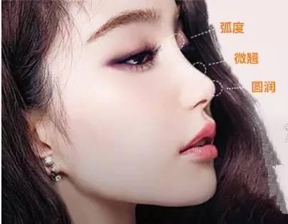 广州中山大学附属医院整形科隆个高鼻梁多少钱