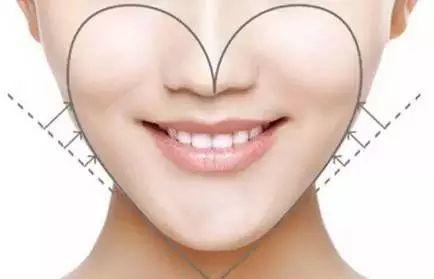 怎么拥有心形脸 去深圳广和整形医院做面部吸脂价格多少