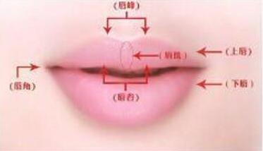 嘴唇太厚怎么办 上海美尔雅整形医院改变我的香肠嘴