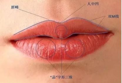 上海清杨整形美容医院纹唇技术怎么样