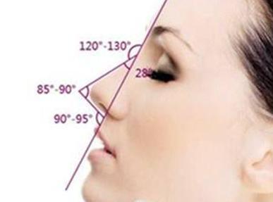 鼻部美学标准 东莞时光整形医院<font color=red>假体隆鼻</font>优势