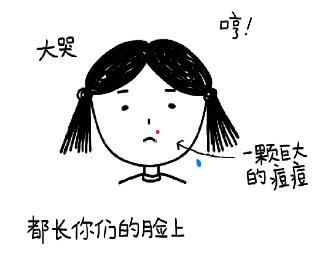 激光祛痘后会复发吗 北京激光祛痘多少钱