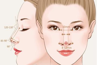 北京隆鼻手术整形多少钱 自体软骨隆鼻是永久的吗