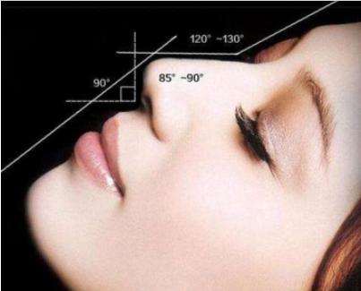 柳州丽人纯韩整形鼻子整形要多少钱 软骨隆鼻有后遗症吗