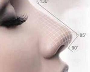 乌鲁木齐黎美整形医院鼻尖整形适应症 费用是多少