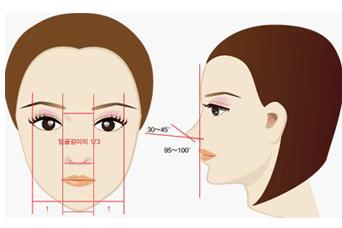 海南瑞韩整形医院自体软骨隆鼻效果 自体软骨隆鼻的价格