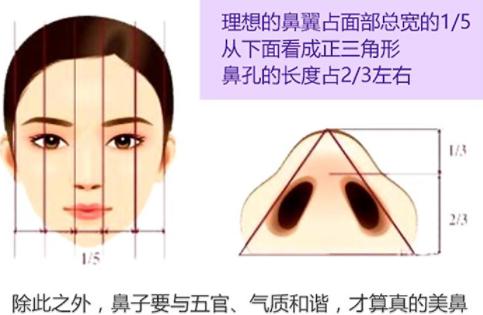 重庆思妍整形医院做鼻翼缩小价格 手术风险高吗