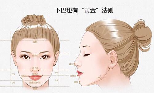 无锡佳加丽整形医院假体隆下巴的优势 展现淋漓尽致的美