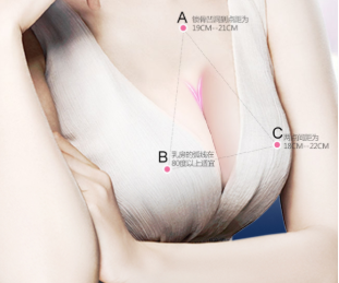 做假体隆胸风险大吗 成都第三人民医院整形科在线解答