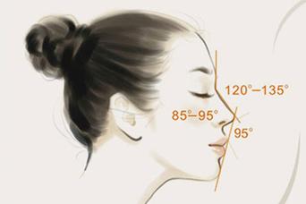 假体隆鼻材料有哪些 南京韩辰医院仝润泽 专注鼻整形20年
