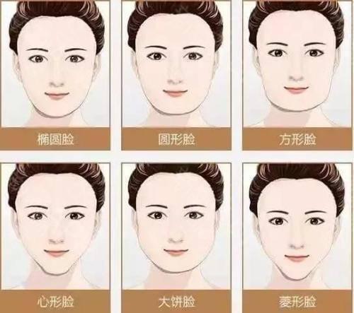 下颌角整形可以瘦脸吗 武汉恩吉娜整形医院 V脸速成