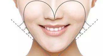 济南爱容整形医院面部吸脂手术过程大揭密 逆袭少女脸