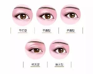 广州韩妃做双眼皮多少钱 名医李光琴16年技术 10度翘睫美眼
