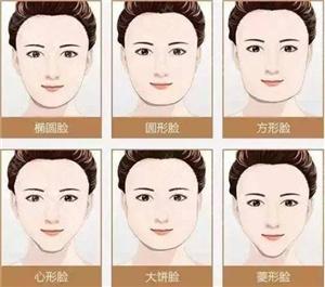 下颌角整形危险吗 广州天姿整形医院做下颌角整形有何优势