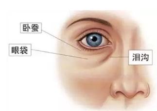 重庆美莱整形专家排名 杨任欢去眼袋效果显著 收费透明