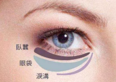 眼袋大如何去除 新疆艾美整形医院激光去眼袋优势 赶走疲态